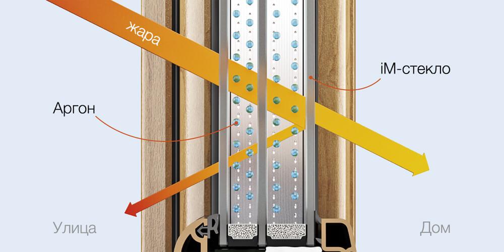 Многофункциональные iM-стекла - всегда комфортная температура в доме